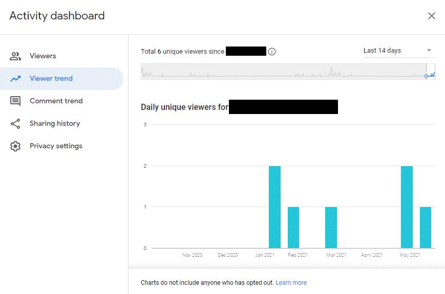 activity tracker on documents