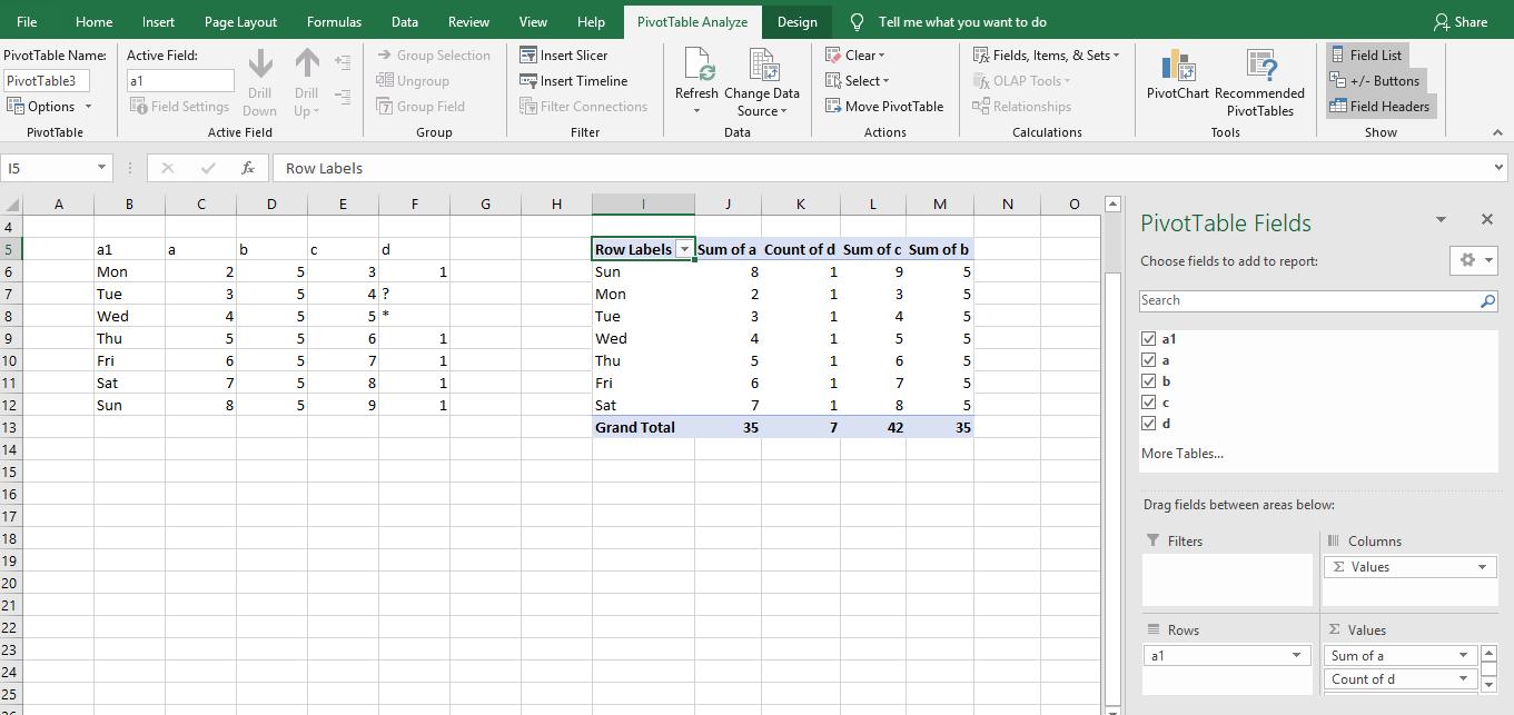 deftpdf pivot table